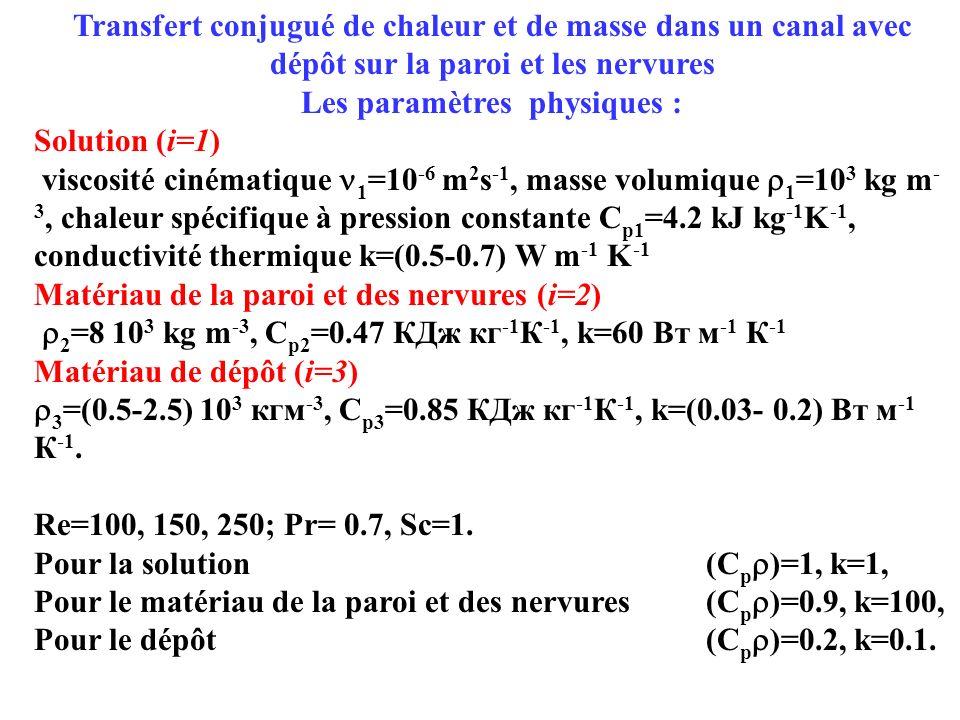 Transfert conjugué de chaleur et de masse dans un canal avec dépôt sur la paroi et les nervures Les paramètres physiques : Solution (i=1) viscosité ci