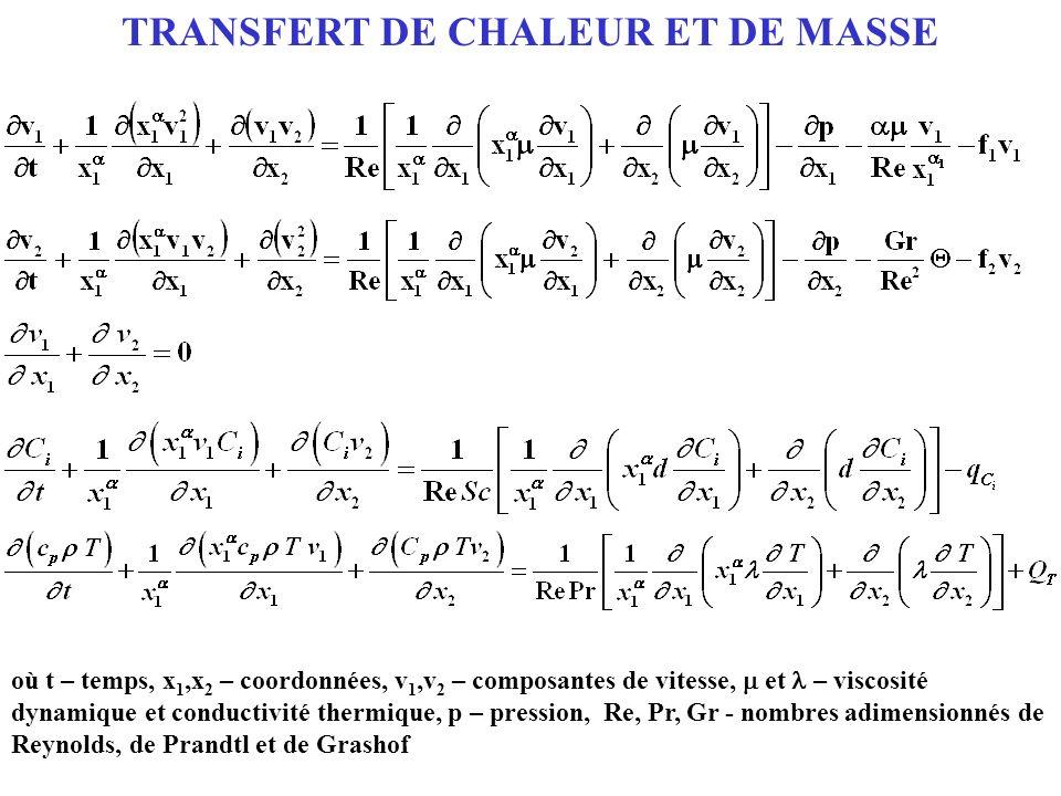 TRANSFERT DE CHALEUR ET DE MASSE où t – temps, x 1,x 2 – coordonnées, v 1,v 2 – composantes de vitesse, et – viscosité dynamique et conductivité therm