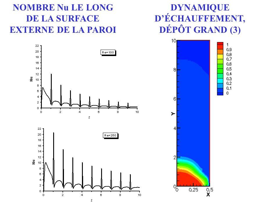 DYNAMIQUE DÉCHAUFFEMENT, DÉPÔT GRAND (3) NOMBRE Nu LE LONG DE LA SURFACE EXTERNE DE LA PAROI