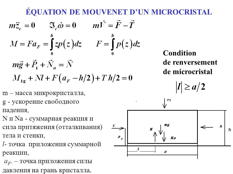 ÉQUATION DE MOUVENET DUN MICROCRISTAL m – масса микрокристалла, g - ускорение свободного падения, N и Na - суммарная реакция и сила притяжения (отталк