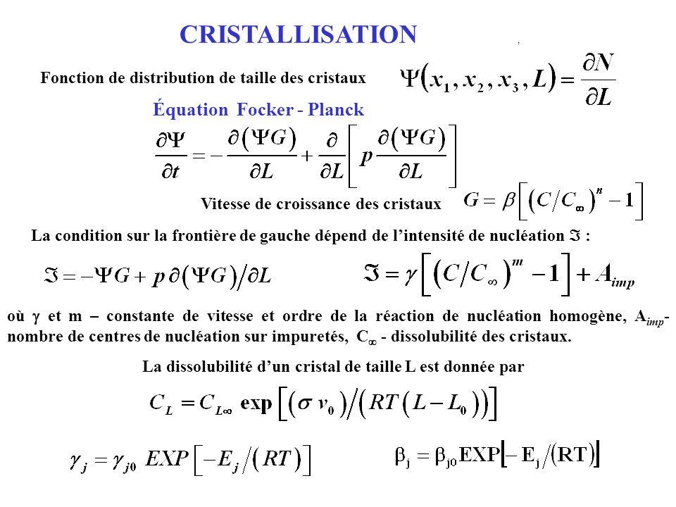 CRISTALLISATION, Équation Focker - Planck Vitesse de croissance des cristaux La condition sur la frontière de gauche dépend de lintensité de nucléatio