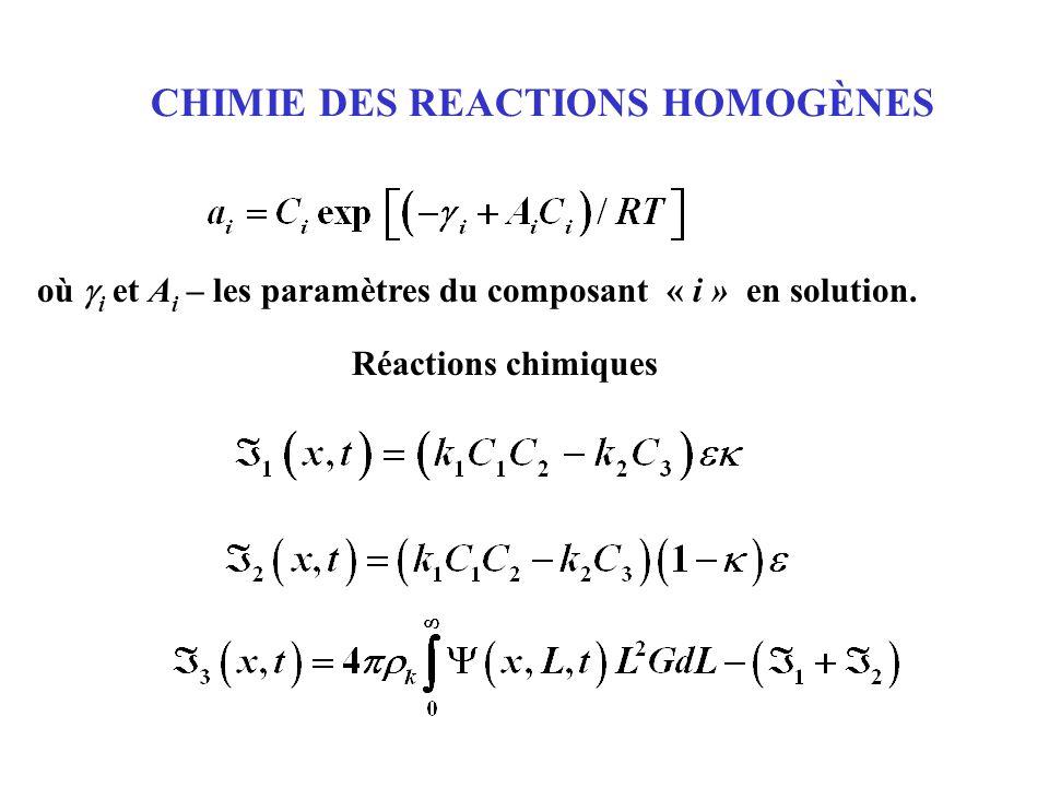 CHIMIE DES REACTIONS HOMOGÈNES où i et A i – les paramètres du composant « i » en solution. Réactions chimiques