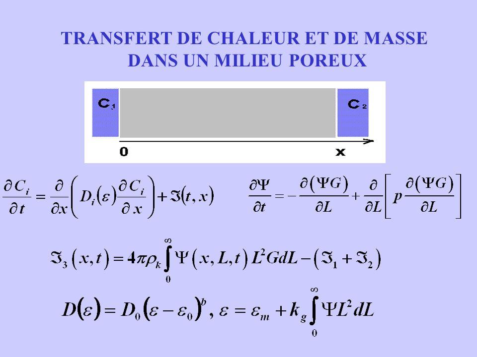 TRANSFERT DE CHALEUR ET DE MASSE DANS UN MILIEU POREUX