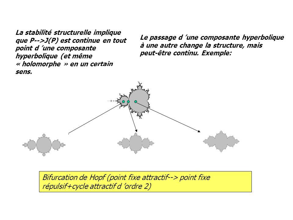 La stabilité structurelle implique que P-->J(P) est continue en tout point d une composante hyperbolique (et même « holomorphe » en un certain sens. L