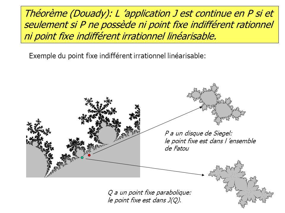 Théorème (Douady): L application J est continue en P si et seulement si P ne possède ni point fixe indifférent rationnel ni point fixe indifférent irr