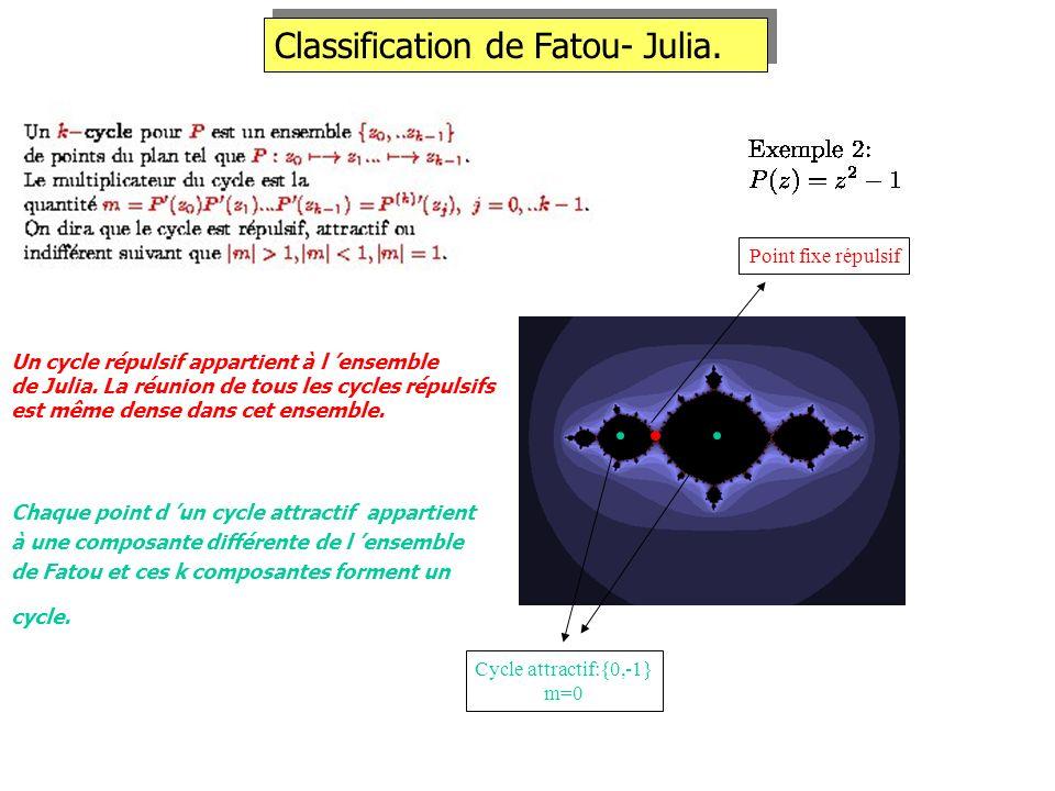 Classification de Fatou- Julia. Un cycle répulsif appartient à l ensemble de Julia. La réunion de tous les cycles répulsifs est même dense dans cet en