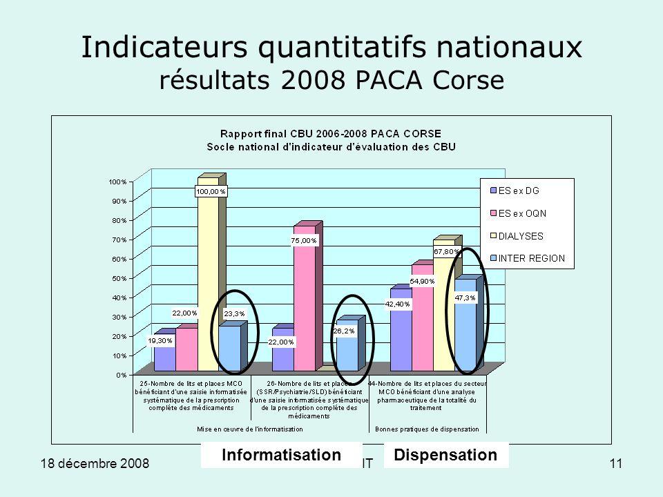 18 décembre 2008Journée OMIT11 Indicateurs quantitatifs nationaux résultats 2008 PACA Corse InformatisationDispensation