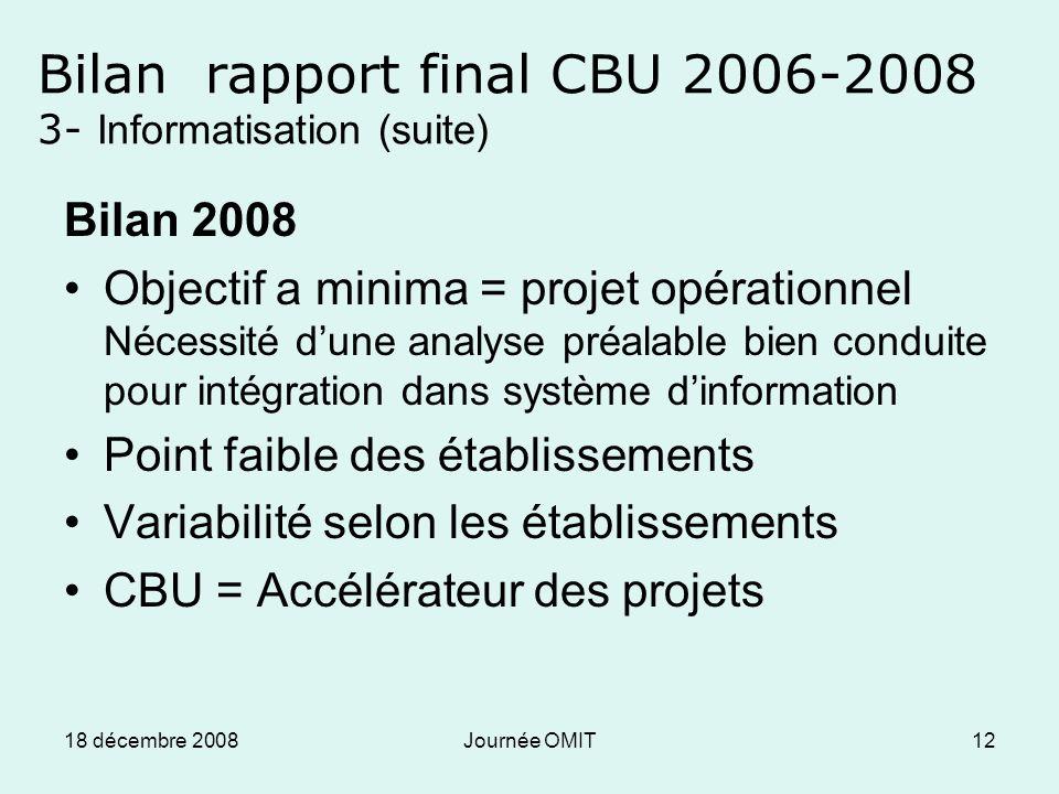 18 décembre 2008Journée OMIT12 Bilan rapport final CBU 2006-2008 3- Informatisation (suite) Bilan 2008 Objectif a minima = projet opérationnel Nécessité dune analyse préalable bien conduite pour intégration dans système dinformation Point faible des établissements Variabilité selon les établissements CBU = Accélérateur des projets