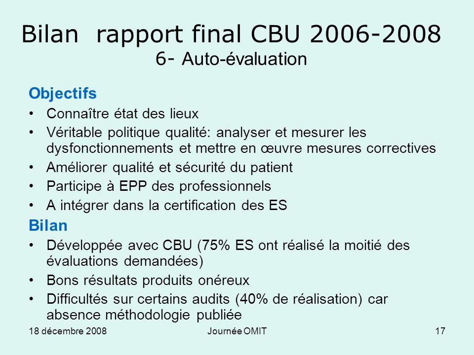 18 décembre 2008Journée OMIT17 Bilan rapport final CBU 2006-2008 6- Auto-évaluation Objectifs Connaître état des lieux Véritable politique qualité: analyser et mesurer les dysfonctionnements et mettre en œuvre mesures correctives Améliorer qualité et sécurité du patient Participe à EPP des professionnels A intégrer dans la certification des ES Bilan Développée avec CBU (75% ES ont réalisé la moitié des évaluations demandées) Bons résultats produits onéreux Difficultés sur certains audits (40% de réalisation) car absence méthodologie publiée