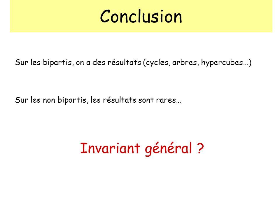 Conclusion Sur les bipartis, on a des résultats (cycles, arbres, hypercubes…) Sur les non bipartis, les résultats sont rares… Invariant général ?