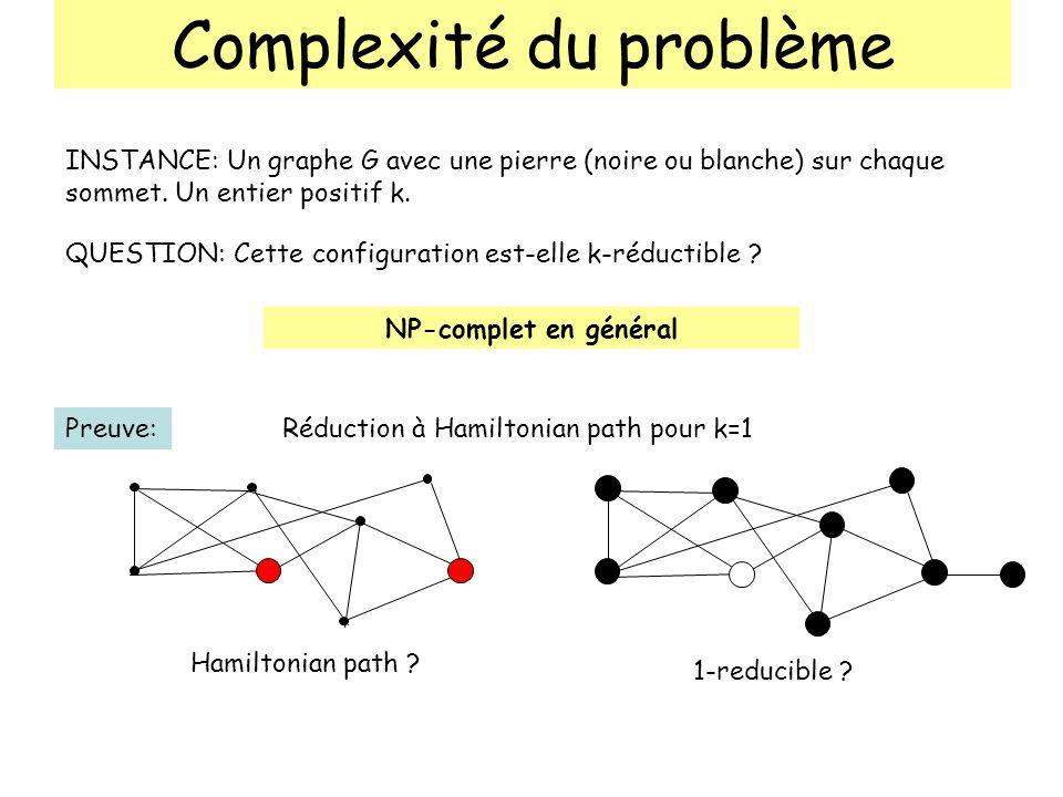 Complexité du problème INSTANCE: Un graphe G avec une pierre (noire ou blanche) sur chaque sommet. Un entier positif k. QUESTION: Cette configuration