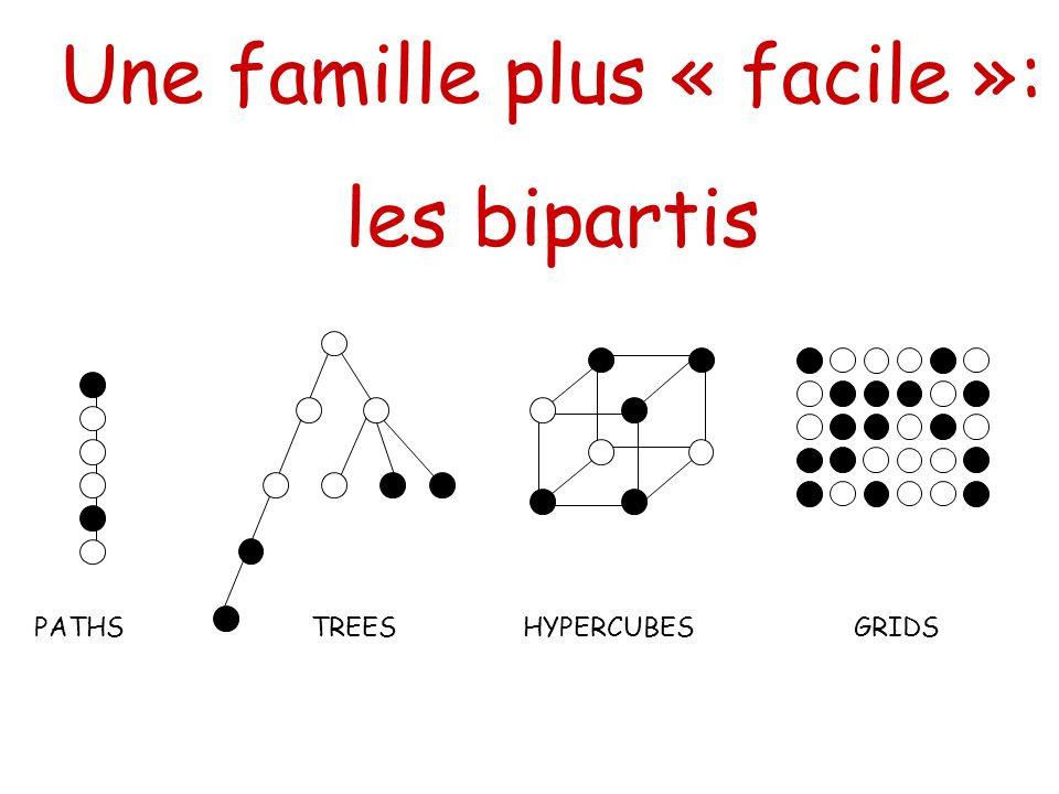 Une famille plus « facile »: les bipartis PATHSTREESHYPERCUBESGRIDS