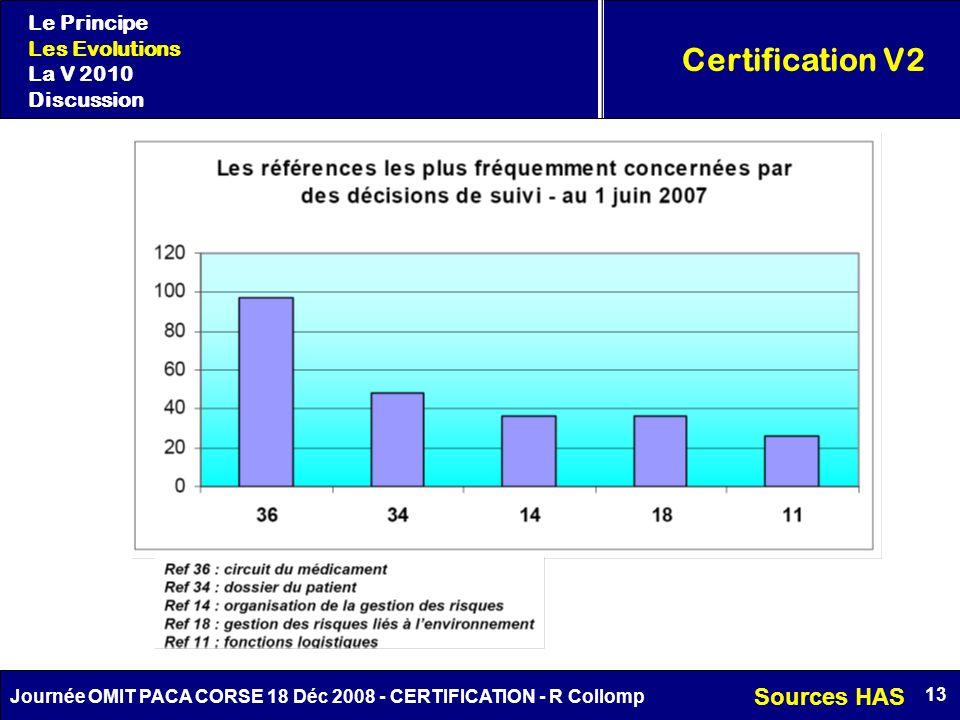13 Journée OMIT PACA CORSE 18 Déc 2008 - CERTIFICATION - R Collomp Certification V2 Le Principe Les Evolutions La V 2010 Discussion Sources HAS