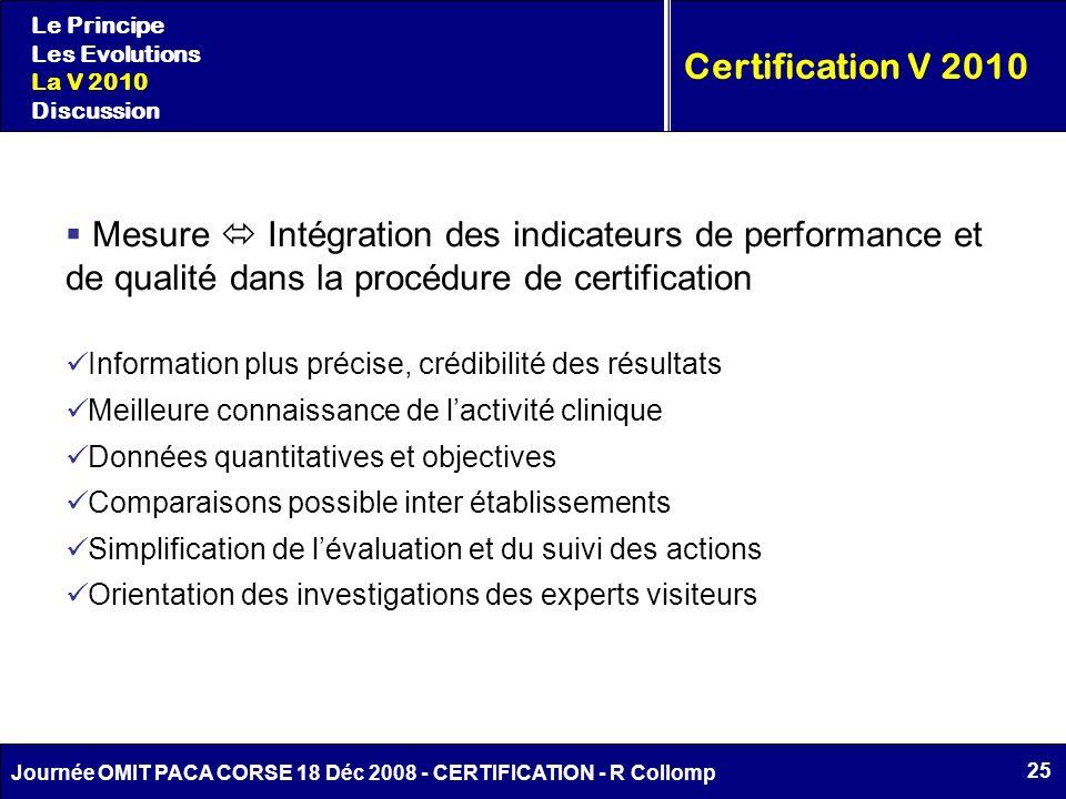 25 Journée OMIT PACA CORSE 18 Déc 2008 - CERTIFICATION - R Collomp Certification V 2010 Le Principe Les Evolutions La V 2010 Discussion Mesure Intégra