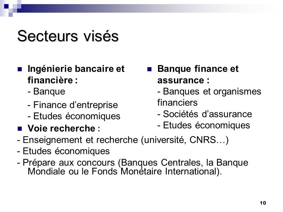 10 Secteurs visés Ingénierie bancaire et financière : - Banque - Finance dentreprise - Etudes économiques Banque finance et assurance : - Banques et o