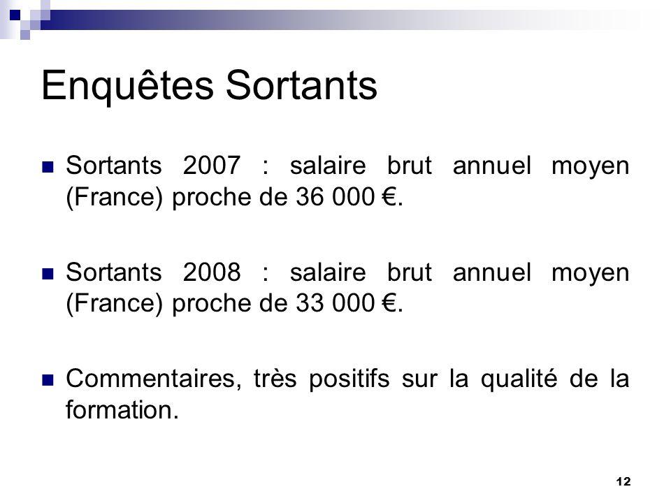 12 Enquêtes Sortants Sortants 2007 : salaire brut annuel moyen (France) proche de 36 000. Sortants 2008 : salaire brut annuel moyen (France) proche de