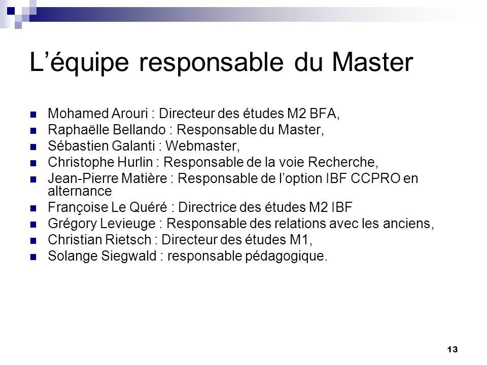 13 Léquipe responsable du Master Mohamed Arouri : Directeur des études M2 BFA, Raphaëlle Bellando : Responsable du Master, Sébastien Galanti : Webmast