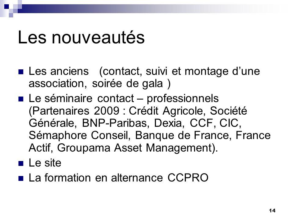 14 Les nouveautés Les anciens (contact, suivi et montage dune association, soirée de gala ) Le séminaire contact – professionnels (Partenaires 2009 :