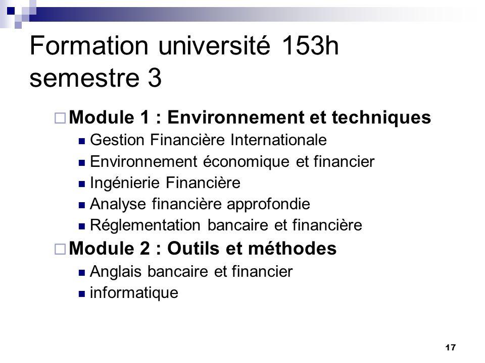 17 Formation université 153h semestre 3 Module 1 : Environnement et techniques Gestion Financière Internationale Environnement économique et financier