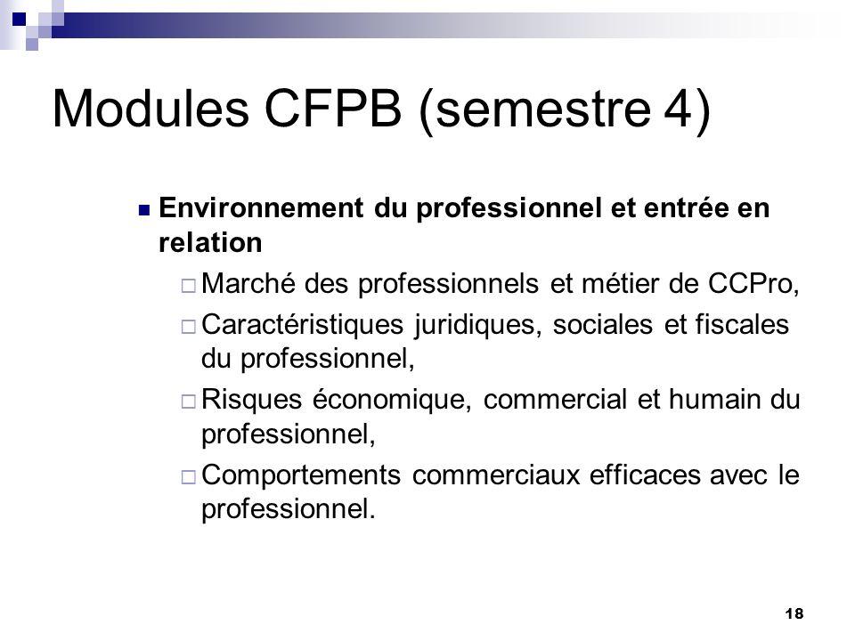 18 Modules CFPB (semestre 4) Environnement du professionnel et entrée en relation Marché des professionnels et métier de CCPro, Caractéristiques jurid