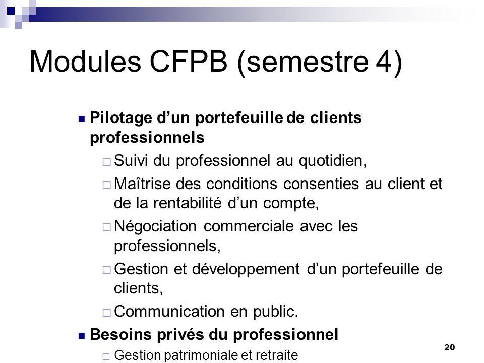 20 Modules CFPB (semestre 4) Pilotage dun portefeuille de clients professionnels Suivi du professionnel au quotidien, Maîtrise des conditions consenti