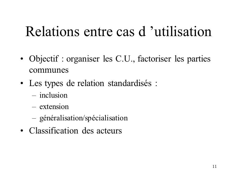 11 Relations entre cas d utilisation Objectif : organiser les C.U., factoriser les parties communes Les types de relation standardisés : –inclusion –e