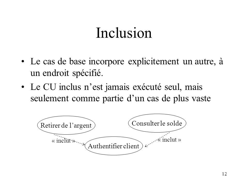 12 Inclusion Le cas de base incorpore explicitement un autre, à un endroit spécifié. Le CU inclus nest jamais exécuté seul, mais seulement comme parti
