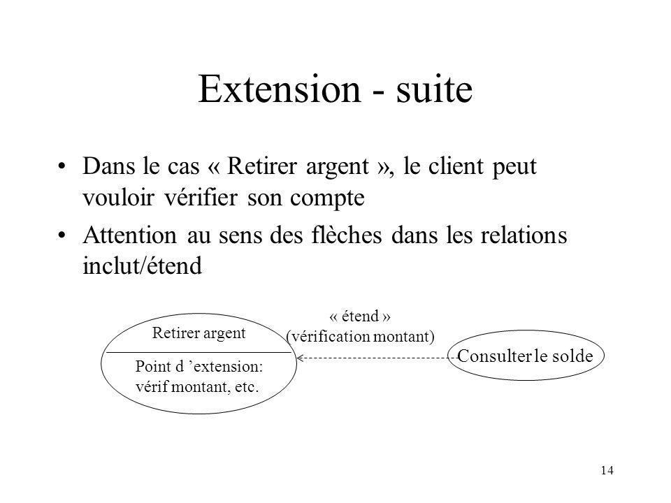 14 Extension - suite Consulter le solde « étend » (vérification montant) Retirer argent Point d extension: vérif montant, etc. Dans le cas « Retirer a
