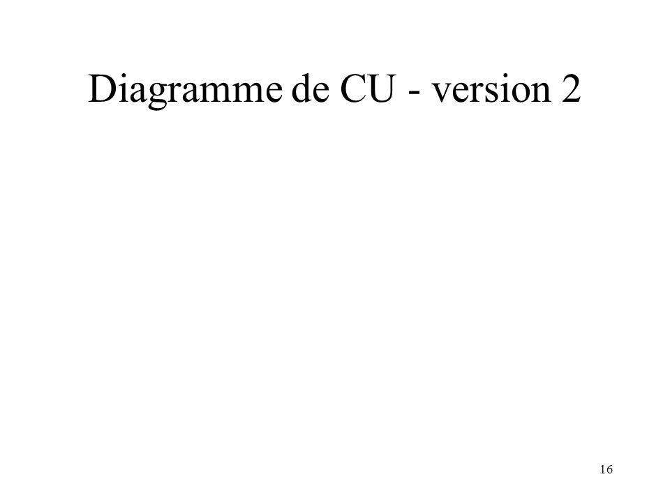 16 Diagramme de CU - version 2