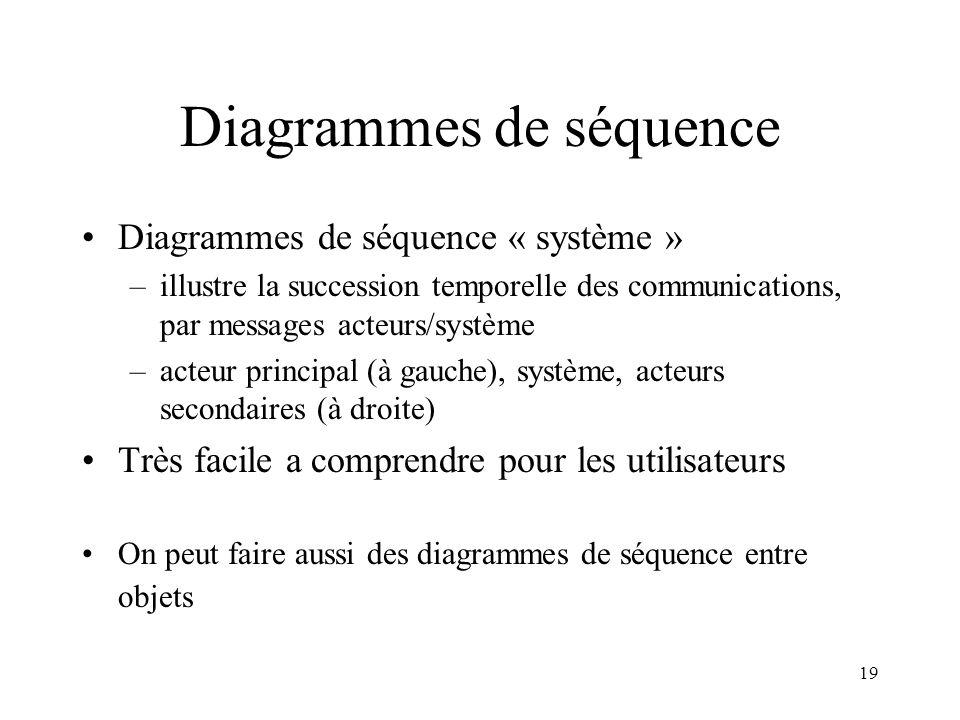 19 Diagrammes de séquence Diagrammes de séquence « système » –illustre la succession temporelle des communications, par messages acteurs/système –acte