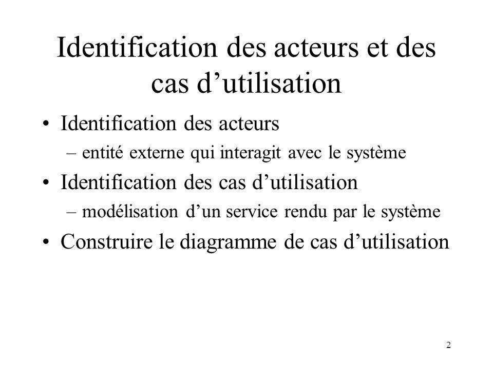 2 Identification des acteurs et des cas dutilisation Identification des acteurs –entité externe qui interagit avec le système Identification des cas d