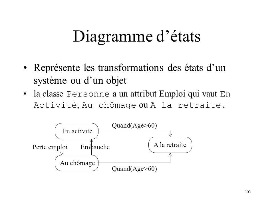 26 Diagramme détats Représente les transformations des états dun système ou dun objet la classe Personne a un attribut Emploi qui vaut En Activité, Au