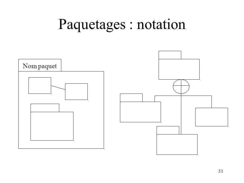 31 Paquetages : notation Nom paquet