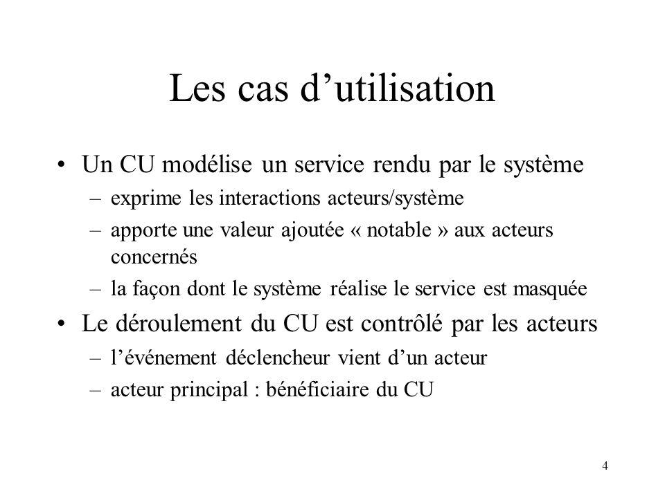 4 Les cas dutilisation Un CU modélise un service rendu par le système –exprime les interactions acteurs/système –apporte une valeur ajoutée « notable