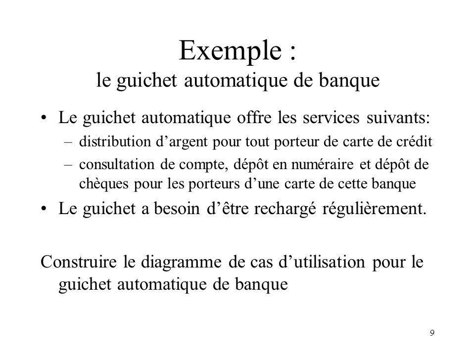 9 Exemple : le guichet automatique de banque Le guichet automatique offre les services suivants: –distribution dargent pour tout porteur de carte de c