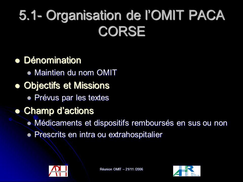 Réunion OMIT – 21/11 /2006 5.1- Organisation de lOMIT PACA CORSE Dénomination Dénomination Maintien du nom OMIT Maintien du nom OMIT Objectifs et Miss