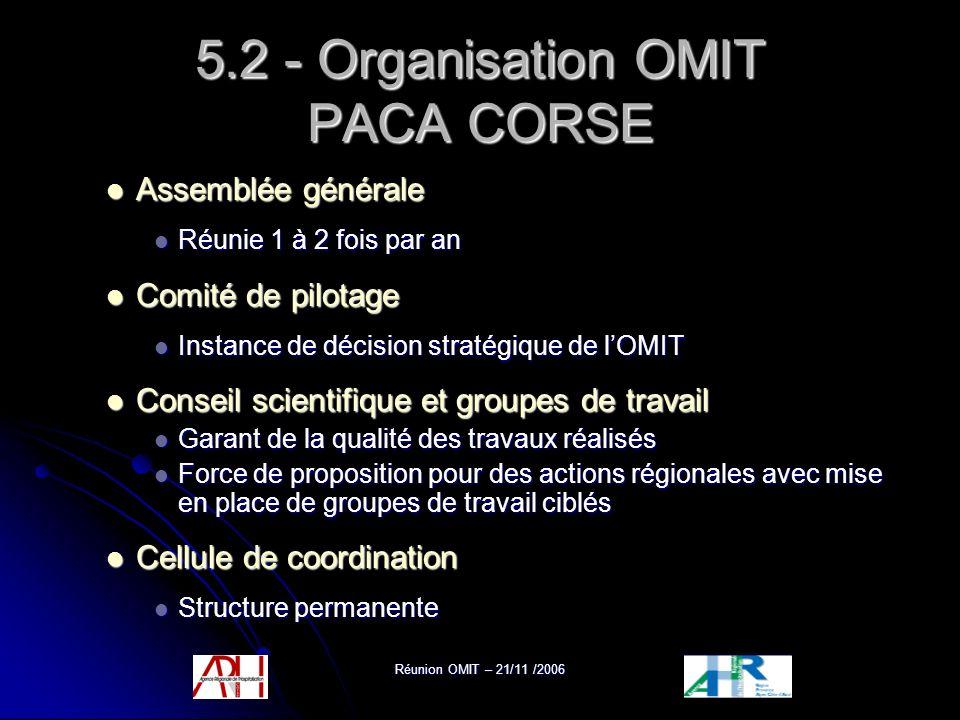 Réunion OMIT – 21/11 /2006 5.2 - Organisation OMIT PACA CORSE Assemblée générale Assemblée générale Réunie 1 à 2 fois par an Réunie 1 à 2 fois par an