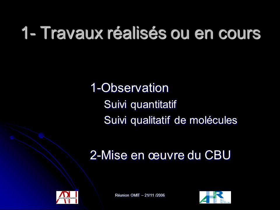 Réunion OMIT – 21/11 /2006 1- Travaux réalisés ou en cours 1-Observation Suivi quantitatif Suivi qualitatif de molécules 2-Mise en œuvre du CBU