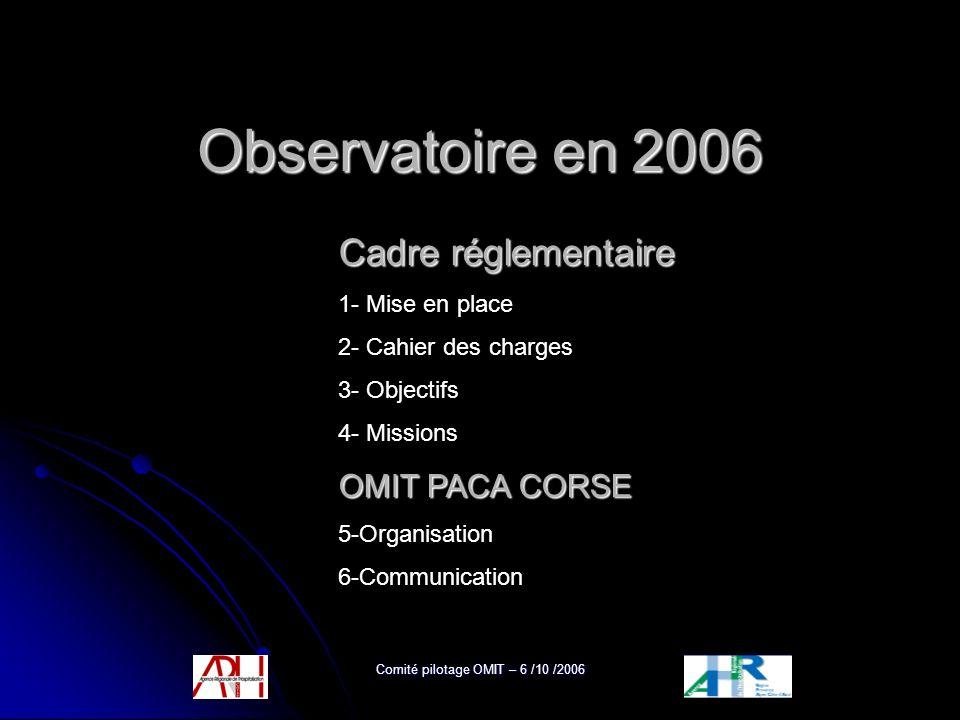 Comité pilotage OMIT – 6 /10 /2006 Observatoire en 2006 Observatoire en 2006 Cadre réglementaire 1- Mise en place 2- Cahier des charges 3- Objectifs 4