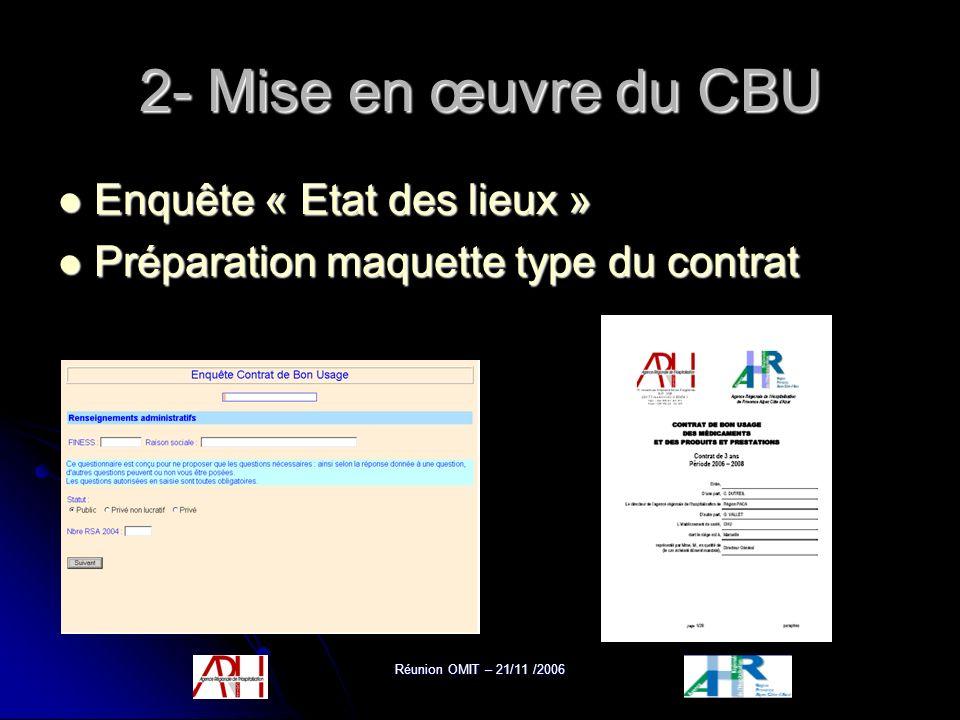 Réunion OMIT – 21/11 /2006 2- Mise en œuvre du CBU Enquête « Etat des lieux » Enquête « Etat des lieux » Préparation maquette type du contrat Préparat