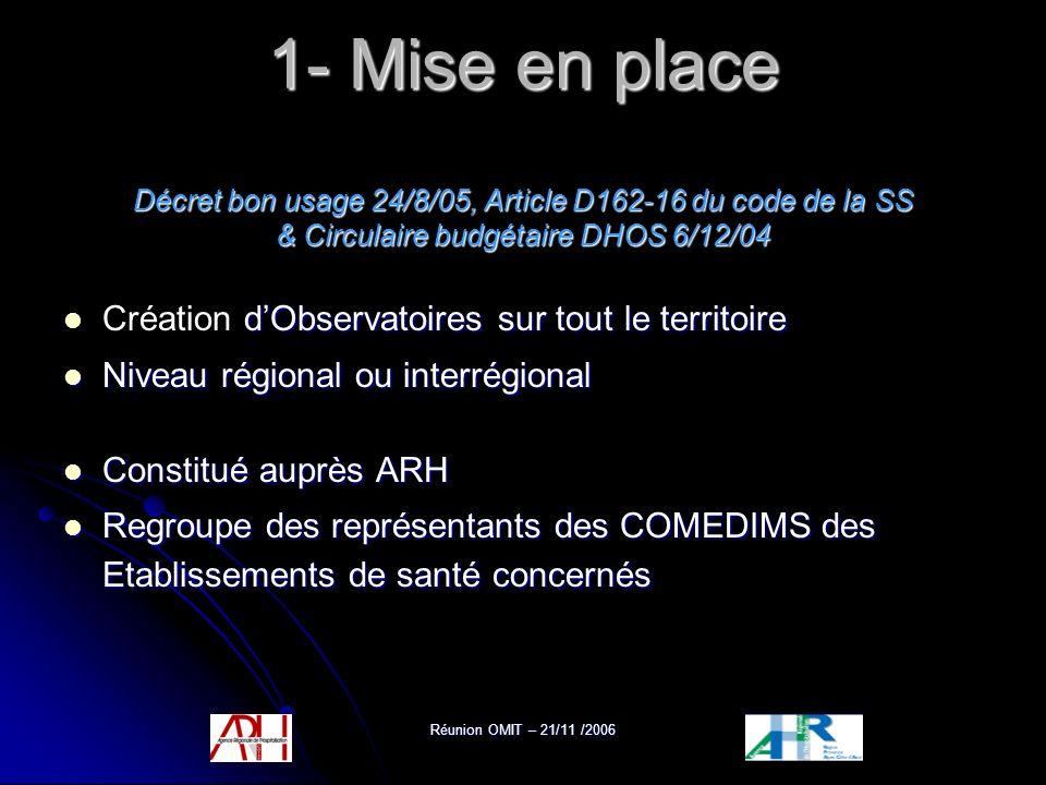 Réunion OMIT – 21/11 /2006 1- Mise en place Décret bon usage 24/8/05, Article D162-16 du code de la SS & Circulaire budgétaire DHOS 6/12/04 dObservato