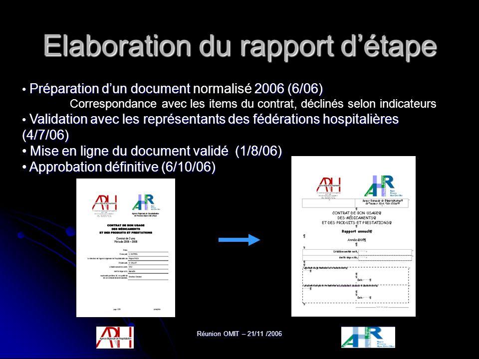 Réunion OMIT – 21/11 /2006 Elaboration du rapport détape Préparation dun document 2006 (6/06) Préparation dun document normalisé 2006 (6/06) Correspon