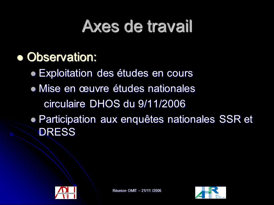 Réunion OMIT – 21/11 /2006 Axes de travail Observation: Observation: Exploitation des études en cours Exploitation des études en cours Mise en œuvre é