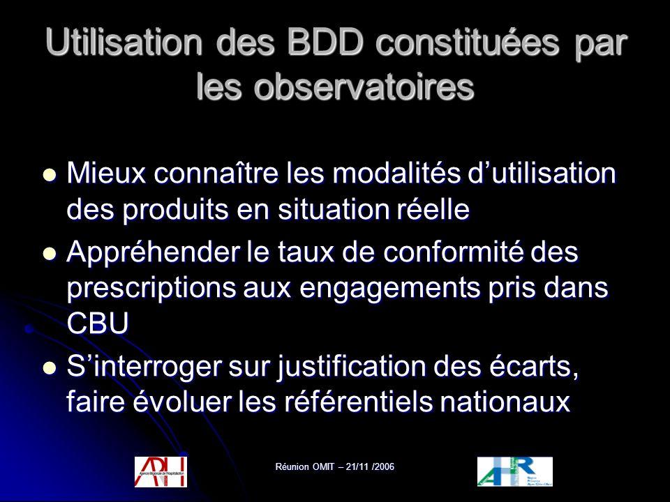 Réunion OMIT – 21/11 /2006 Utilisation des BDD constituées par les observatoires Mieux connaître les modalités dutilisation des produits en situation