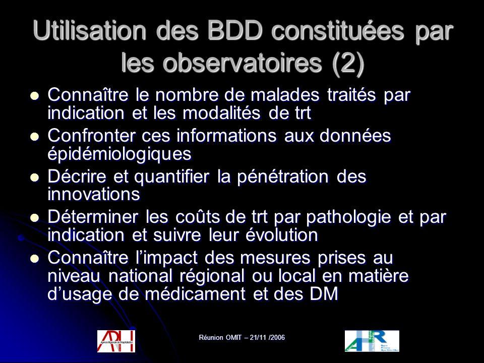 Réunion OMIT – 21/11 /2006 Utilisation des BDD constituées par les observatoires (2) Connaître le nombre de malades traités par indication et les moda