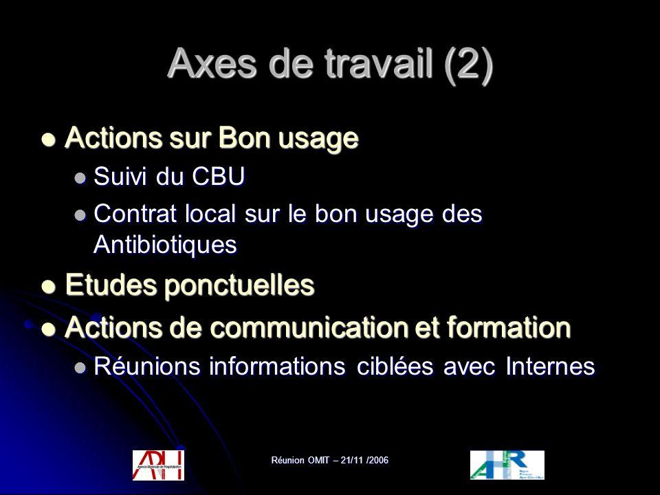 Réunion OMIT – 21/11 /2006 Axes de travail (2) Actions sur Bon usage Actions sur Bon usage Suivi du CBU Suivi du CBU Contrat local sur le bon usage de