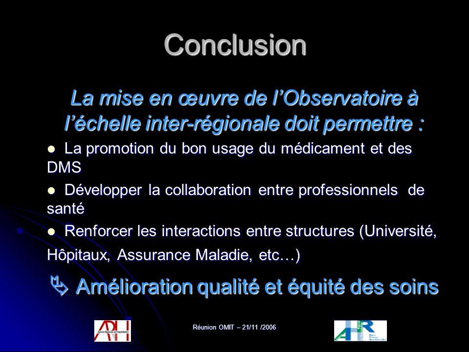 Réunion OMIT – 21/11 /2006 Conclusion La mise en œuvre de lObservatoire à léchelle inter-régionale doit permettre : La promotion du bon usage du médic