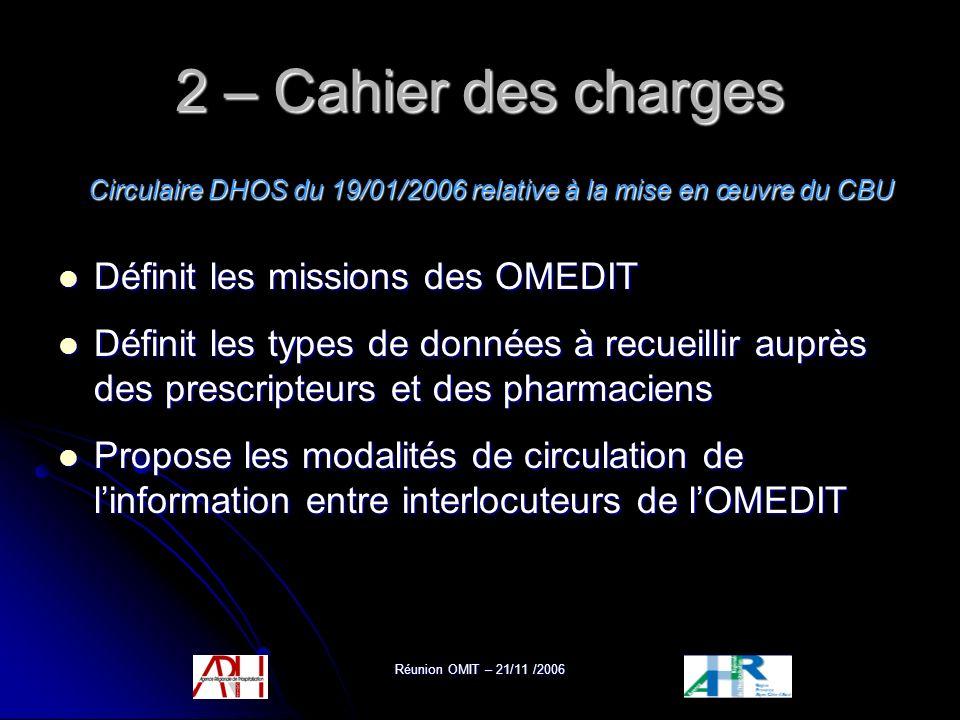 Réunion OMIT – 21/11 /2006 2 – Cahier des charges Circulaire DHOS du 19/01/2006 relative à la mise en œuvre du CBU Définit les missions des OMEDIT Déf