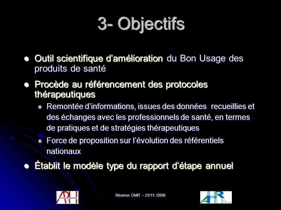 Réunion OMIT – 21/11 /2006 3- Objectifs 3- Objectifs Outil scientifique damélioration du Bon Usage des produits de santé Outil scientifique daméliorat