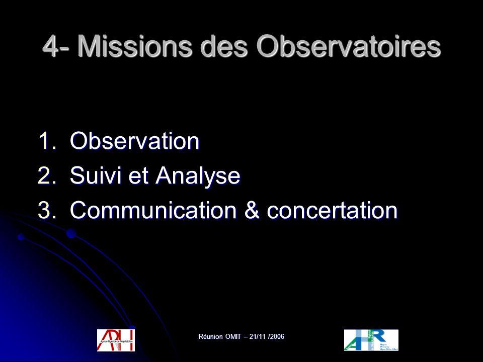 Réunion OMIT – 21/11 /2006 4- Missions des Observatoires 1.Observation 2.Suivi et Analyse 3.Communication & concertation